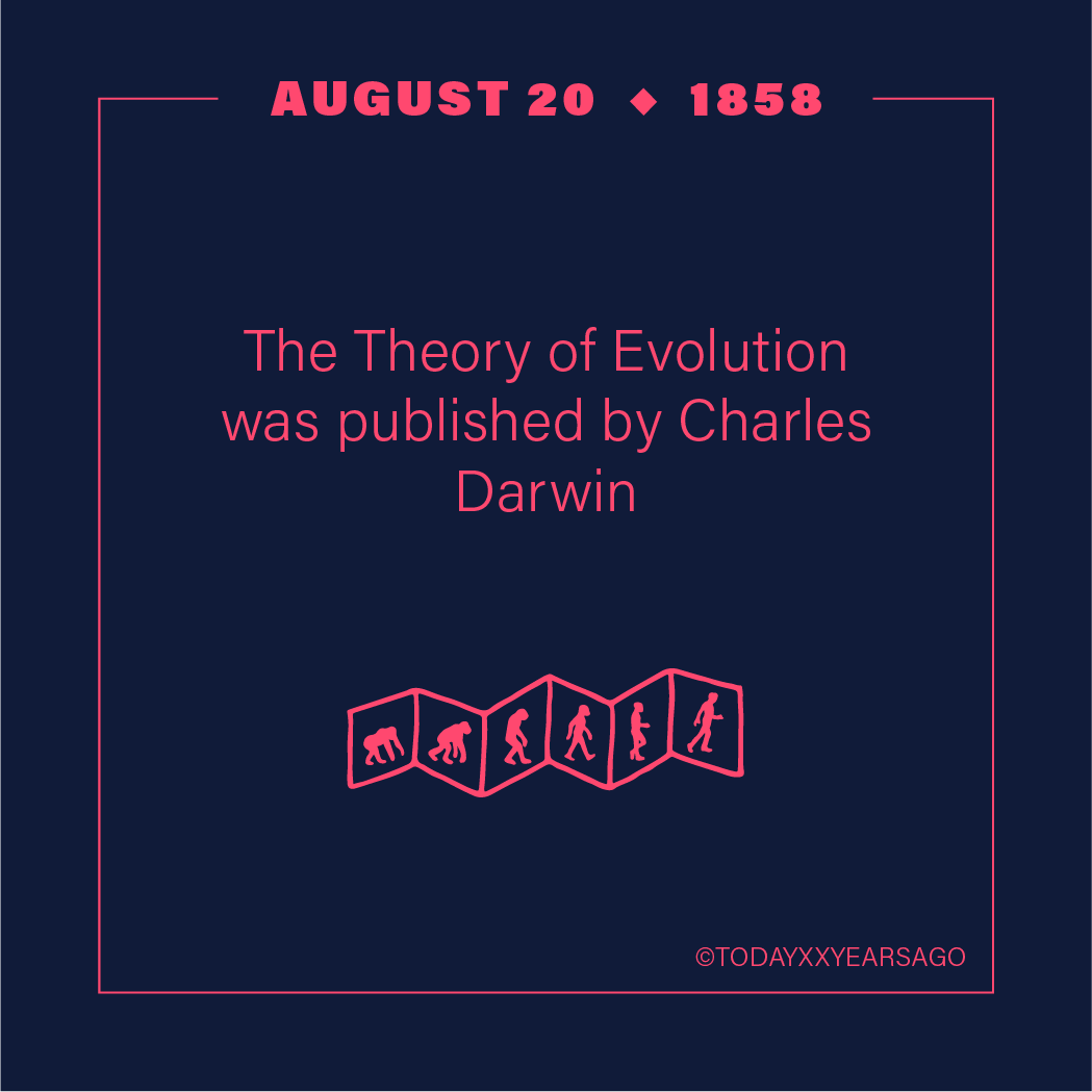 The Theory of Evolution Publication Charles Darwin